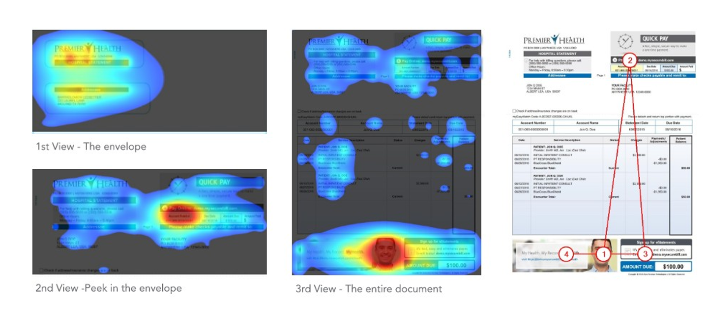 heat mapping statement