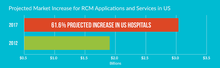how-healthcare-reform-will-impact-your-revenue-cycle.png