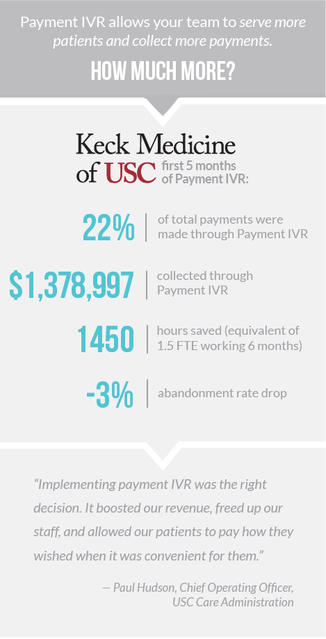 payment-ivr-enhancing-the-patient-financial-experience-stats.png