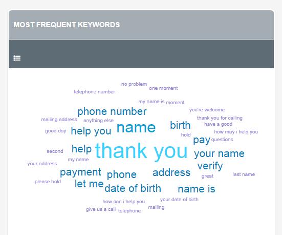 word cloud.png